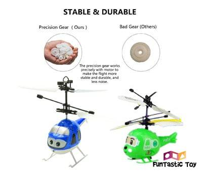 Product image of GearRoot Flying Ball Remote Control Helicopter
